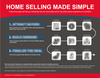 Home-Seller-Blueprint-Teaser Tips for selling your home