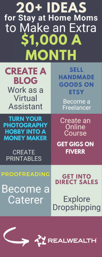 Infographic Highlighting - Ideas For Single Moms to Make Extra $1,000 a Month
