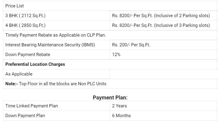 Price of Flats and Payment Plans of DLF The Ultima Gurgaon