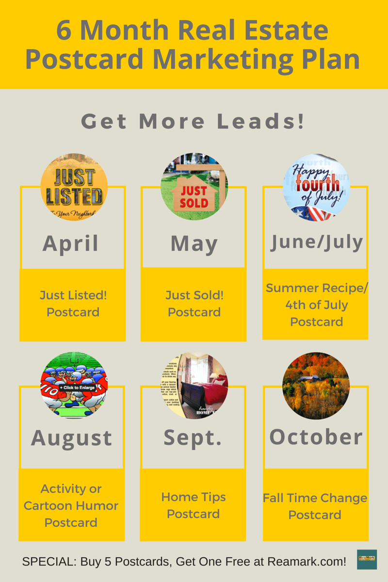 Real Estate Marketing Tools » Blog Archive 6 Months Of