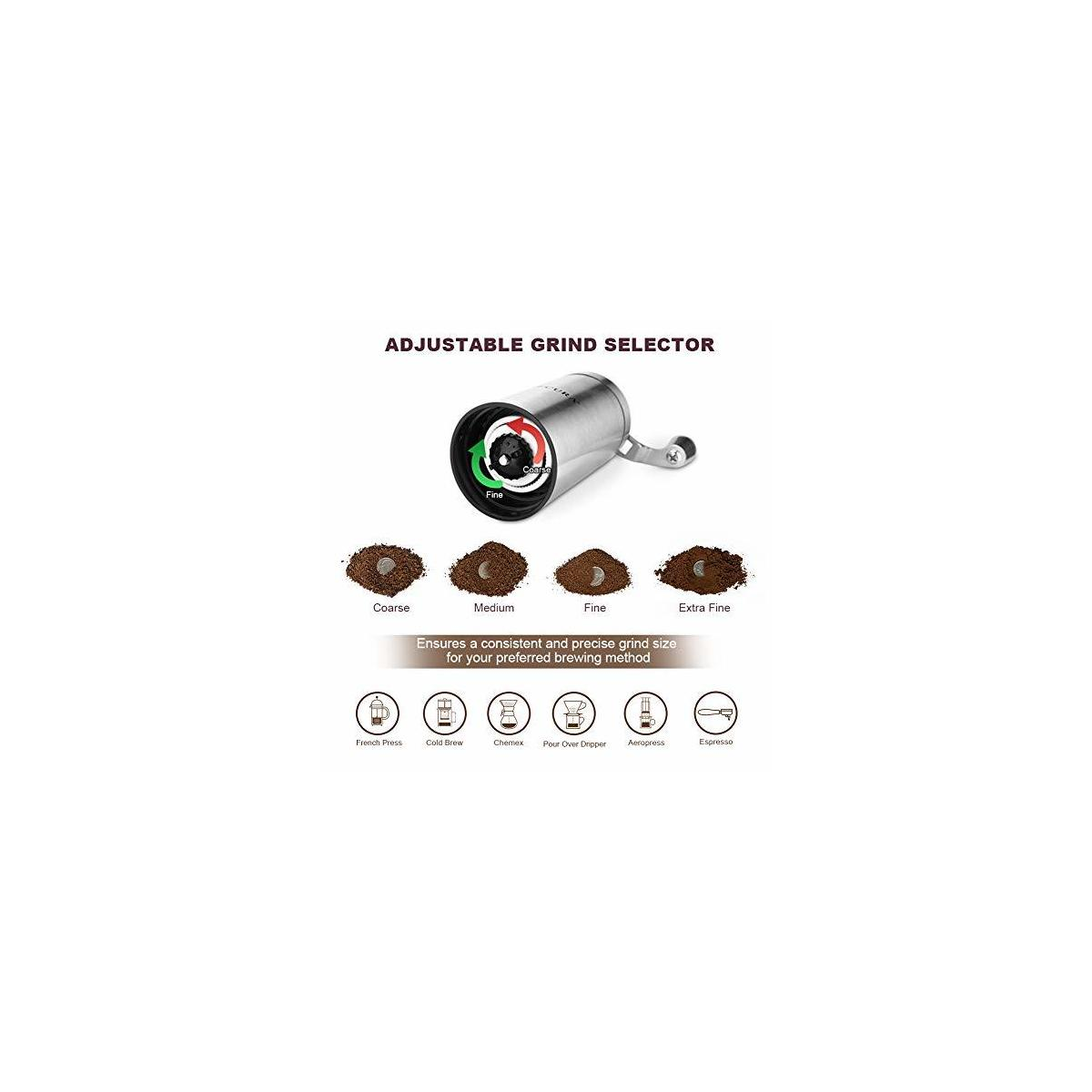 Secura Manual Coffee Grinder Conical Ceramic Burr Coffee