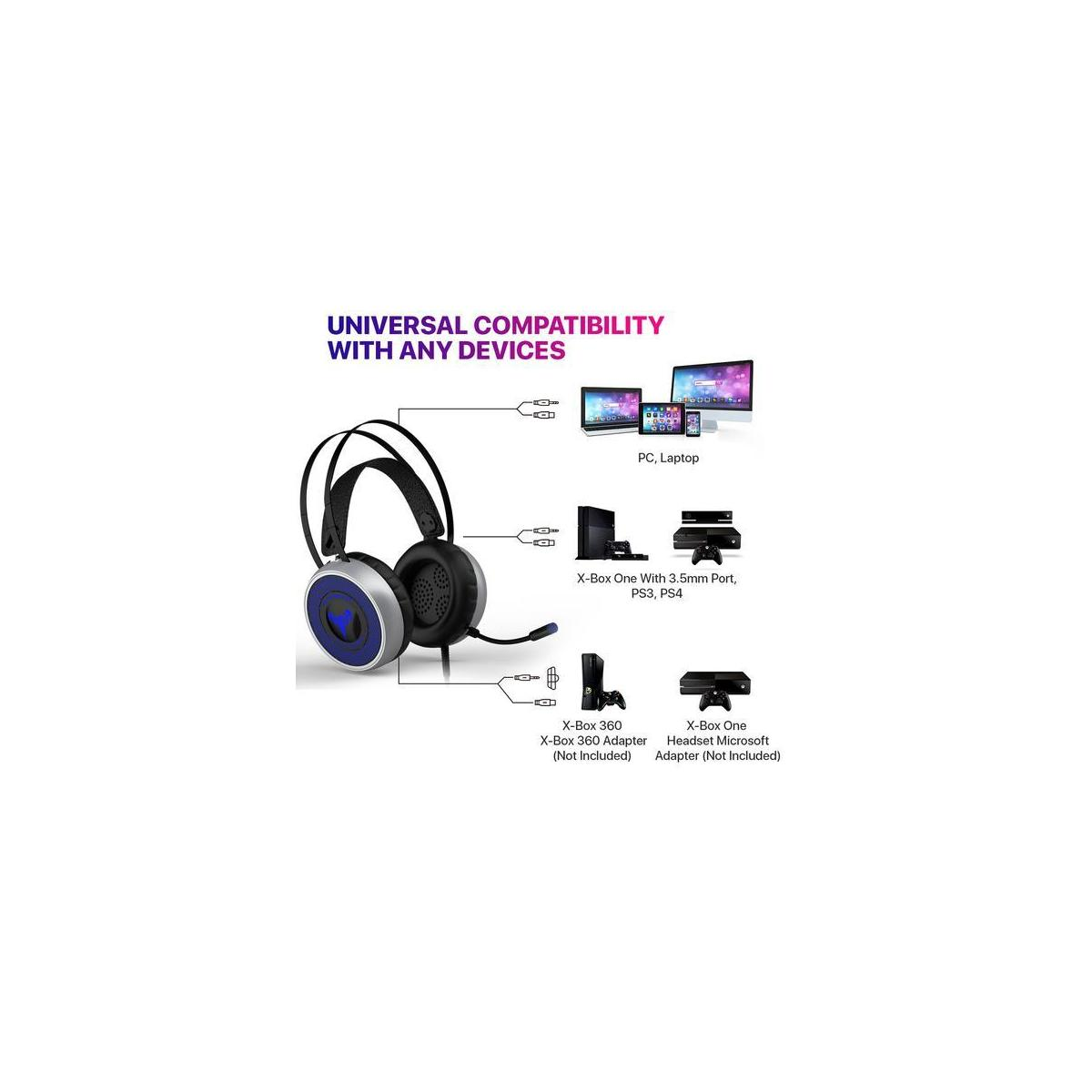 Upgraded Professional Gaming Headset Imba V8 With
