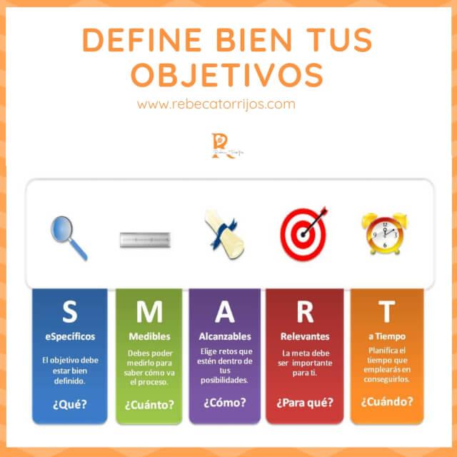 Objetivos Smart-Cómo lograr tus propósitos de Año Nuevo y no morir en el intento.