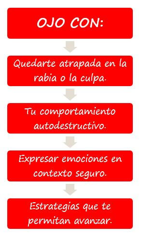 Bloqueos 2-rebecatorrijos.com