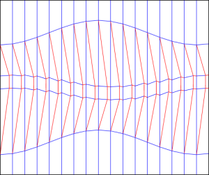 Double diagonal shift variant 2