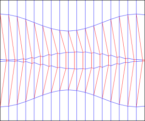 Double diagonal shift variant