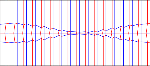 Crease pattern: Narrow crimp bend