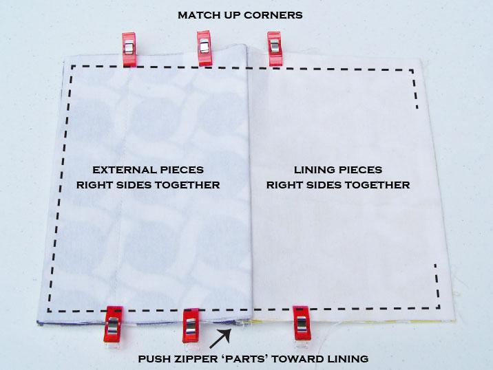 zipper case sewing tutorial pattern
