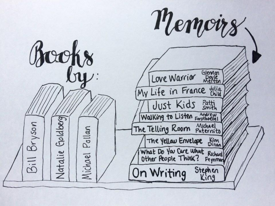 Books - Memoirs