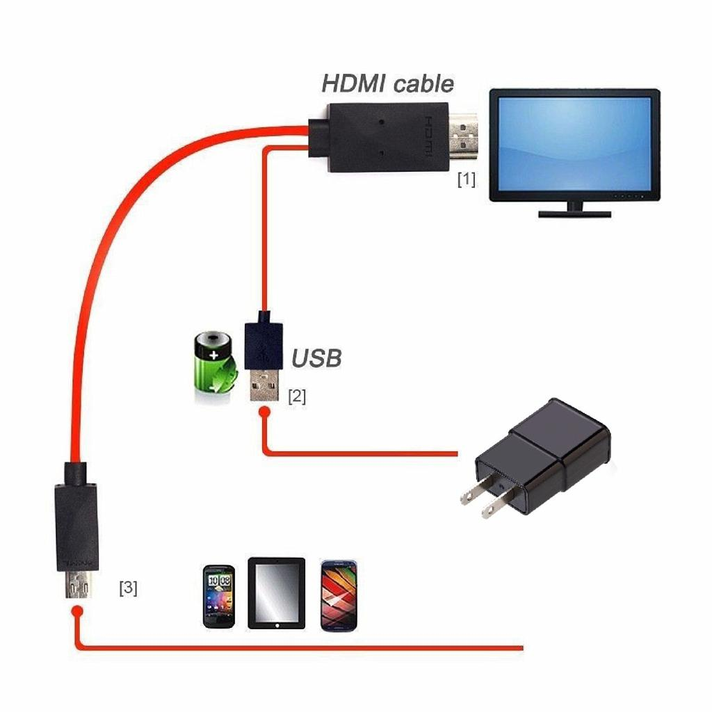 from phone to big screen tv micro usb to hdmi cable