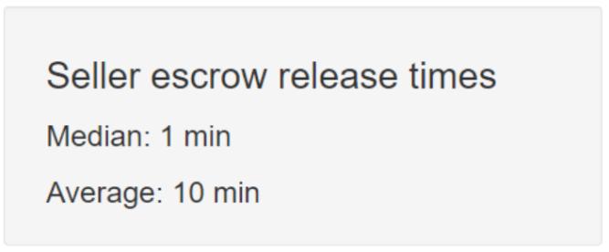 seller escrow
