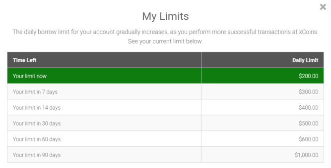 xCoins buying limits: $200 to $1000 growing over 90 days.