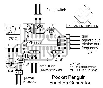 Penguin Mint Function Generator