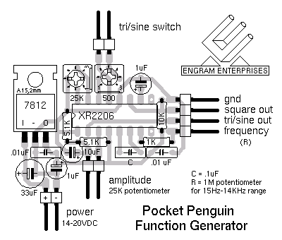 Penguin Mint Function Generator