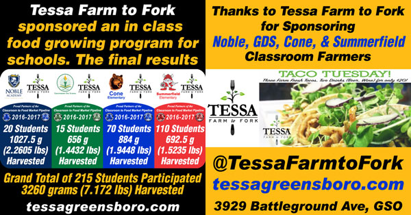 @TessaFarmtoFork sponsors 215 student CFMP