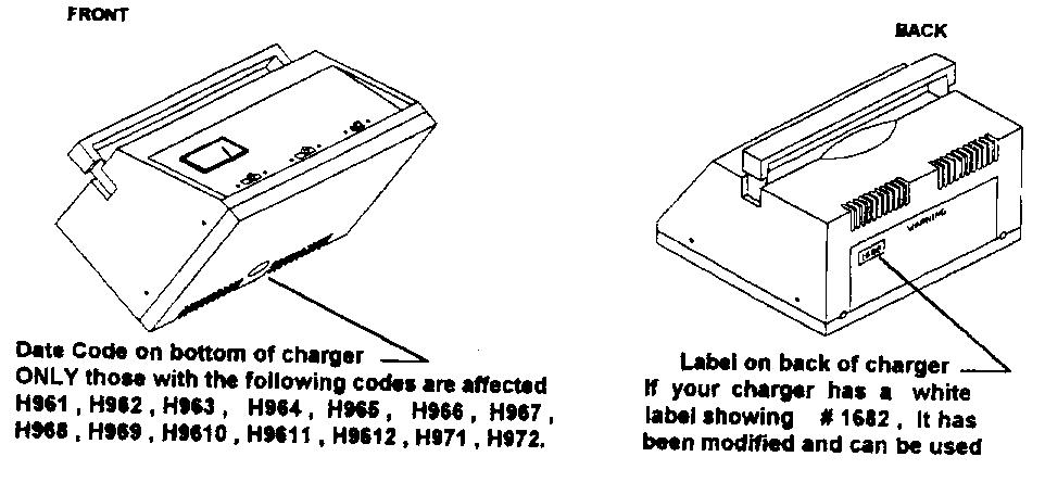 Recall Image: Sears Battery Chargers Recall by Schumacher