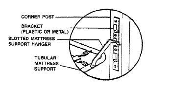 Recall Image: Crib Brackets & Mattress Support Hangers