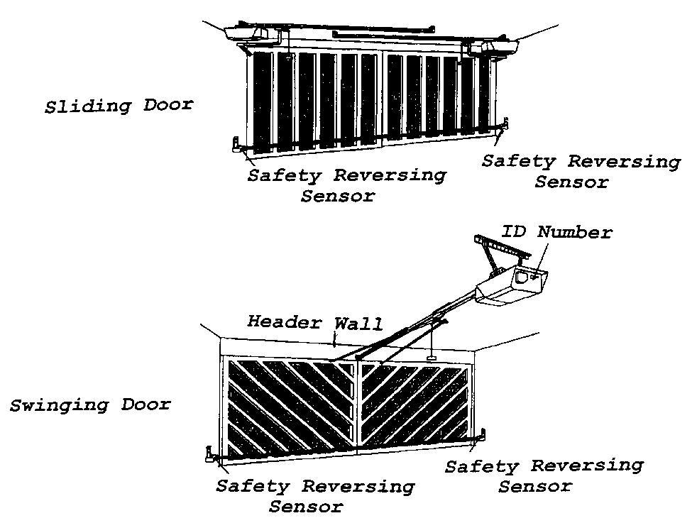 Recall Image: Garage Door Openers Recall by Chamberlain