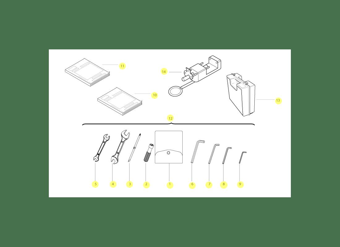Recambios de Benelli originales para las herramientas de