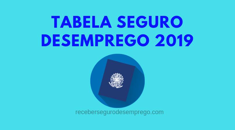 TABELA DO SEGURO DESEMPREGO 2019: NOVOS VALORES