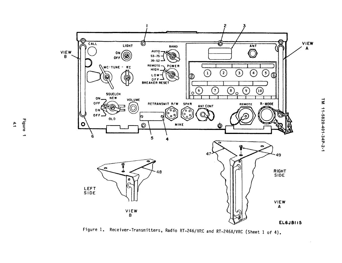 Figure 1. Receiver-Transmitters, Radio RT-246/VRC and RT