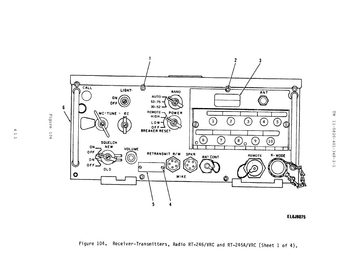 Figure 104 Receiver Transmitters Radio Rt 246 Vrc And Rt
