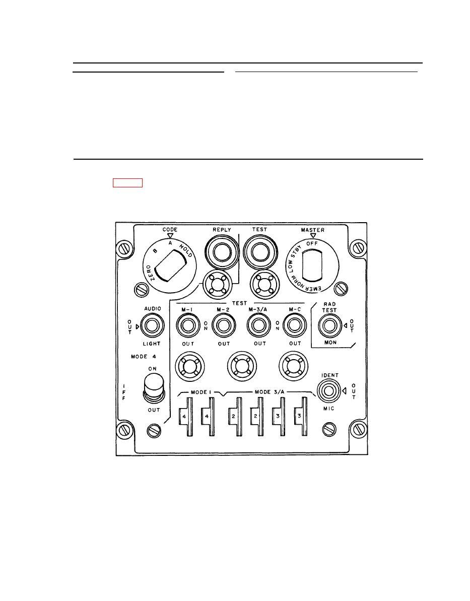 Figure 2-1. Control, Transponder Set C-6280(P)APX