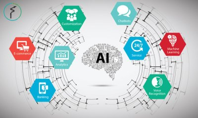 Improving Customer Experience With AI & Machine learning