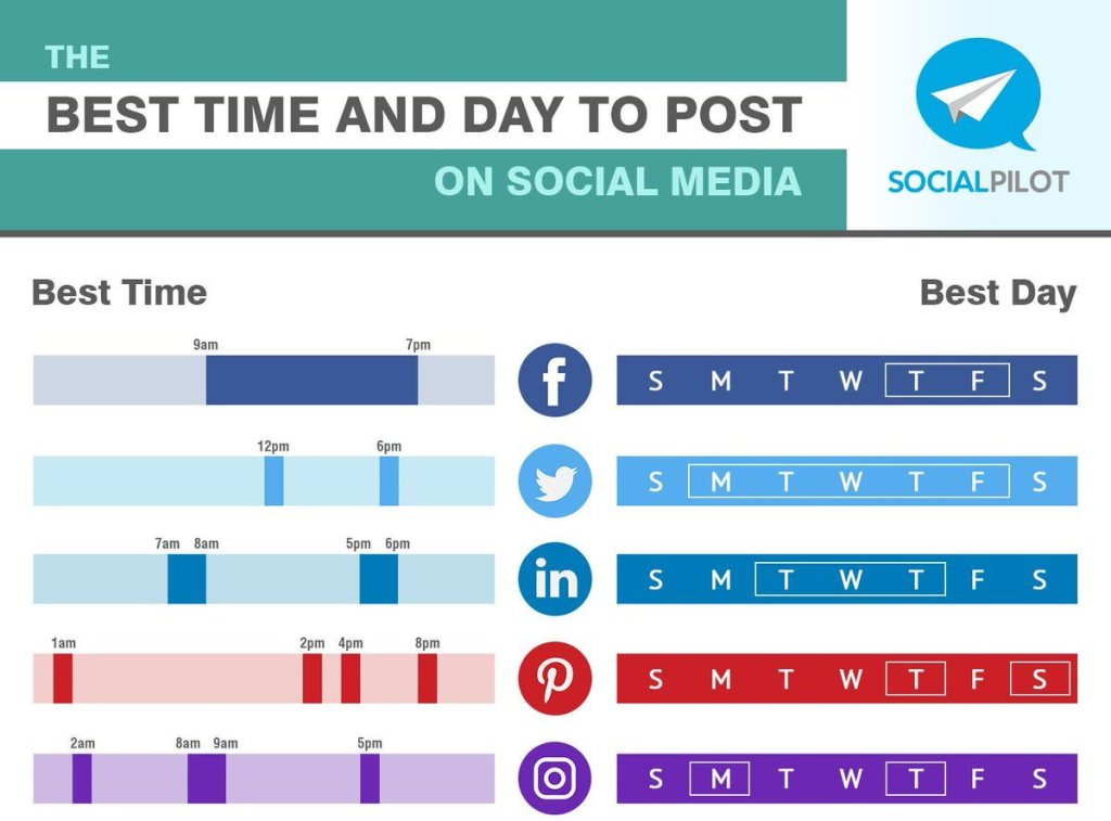 When should you post on social media? Here's a helpful tip for your real estate agent social media calendar planning!