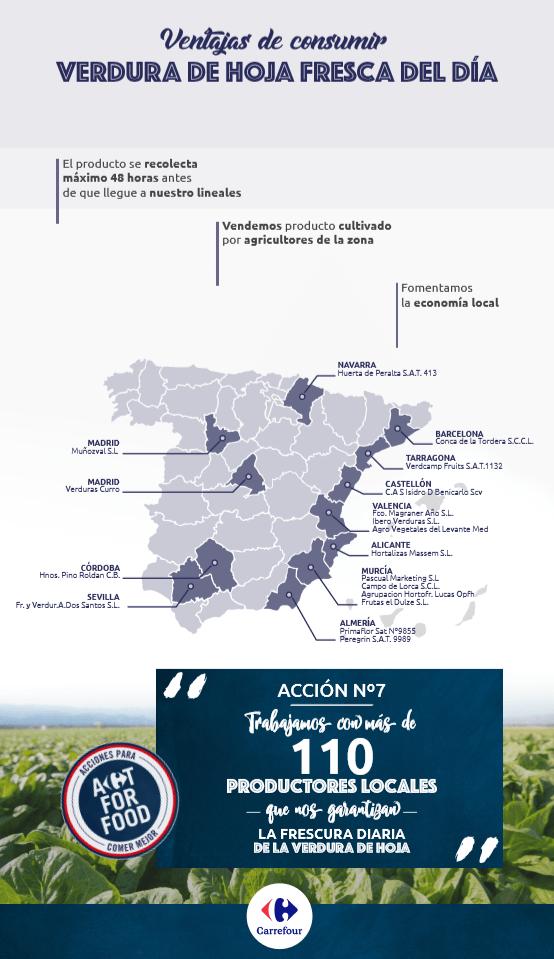 infografía Carrefour