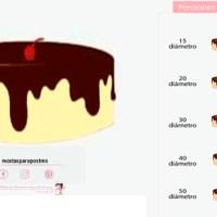 Porciones de pastel redondo
