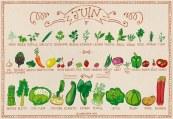 Fruits & légumes Juin