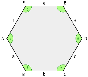 How To Make A Perfect Hexagon