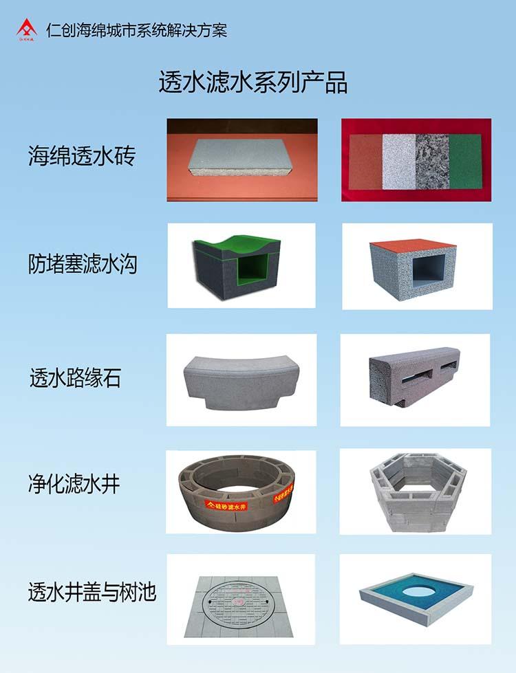 Eco Friendly Construction Materials
