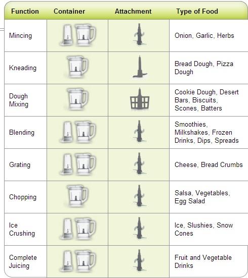 ninja kitchen system pulse aid glass bowl best blender : bl201 ...