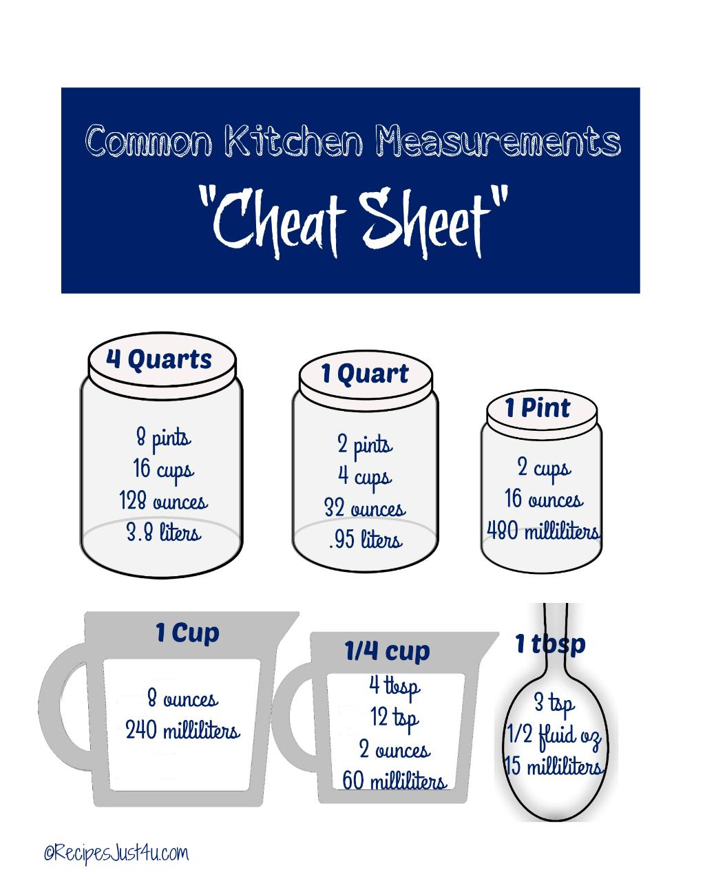 Kitchen Measurements Cheat Sheet Free Printable