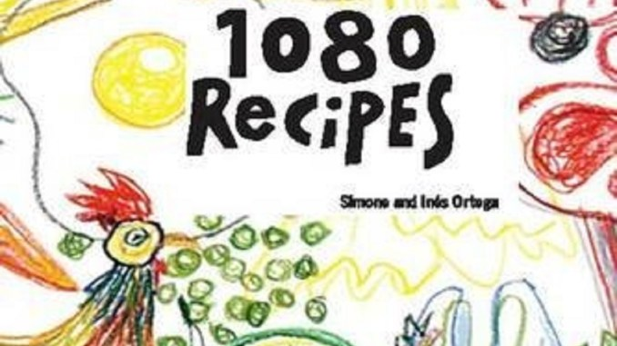 1080 Recipes   RecipesNow!