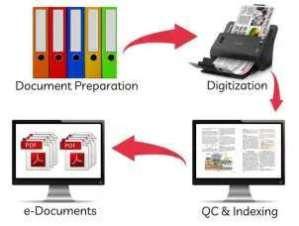 reckon concern document digitization scanning image final