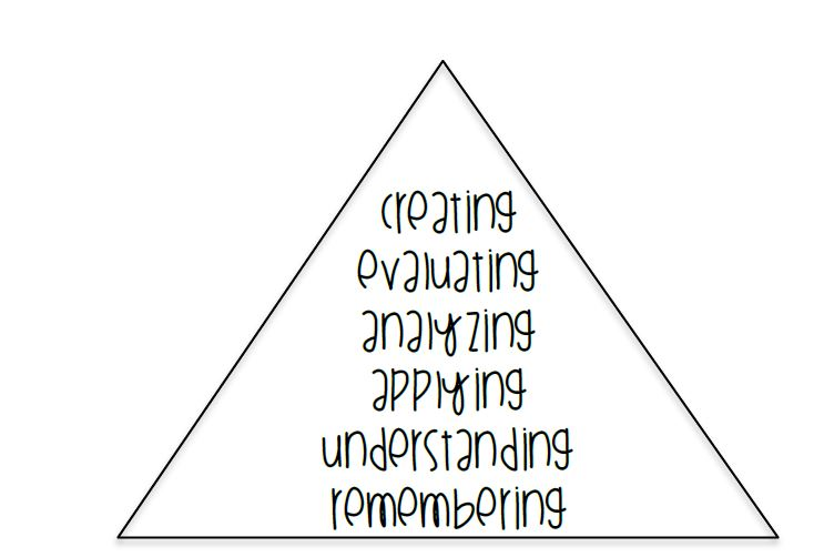 Infusing Meaning and Rigor Into Language Instruction