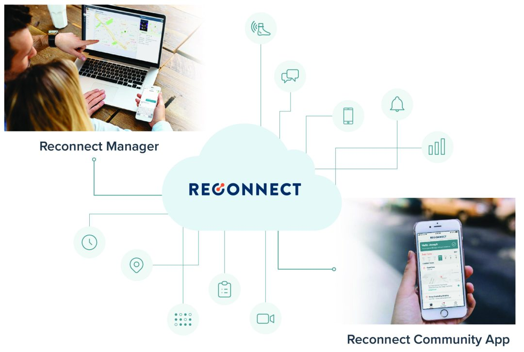 An image showing how Reconnect Manager and Reconnect Community work together in the cloud.