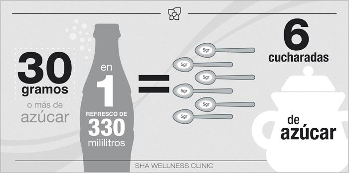 infografia_coca-cola_azucar_SHA