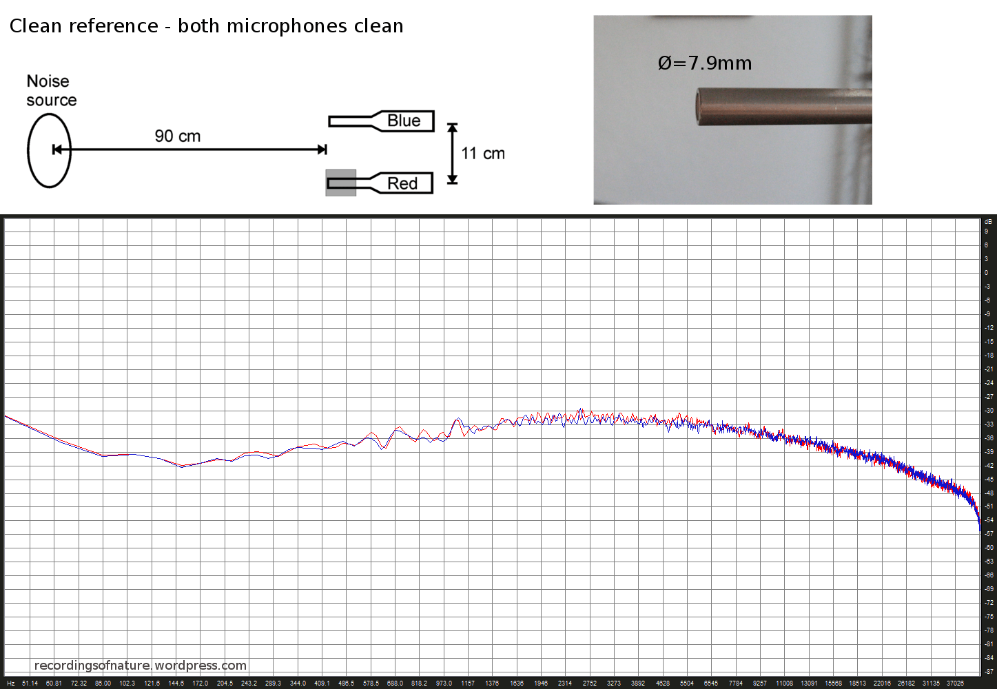 Horn frequency pickup