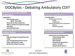 DOCBytes - Debating Ambulatory CDI