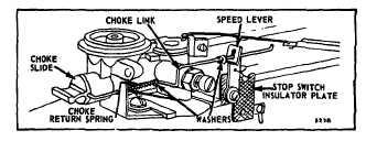 2 Cycle Engine Carburetor Adjustment 2-Cycle Engine