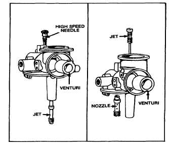 150cc Gy6 Carburetor Diagram Pdf GY6 Carburetor Problems