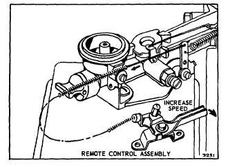 Section 4 GOV. CONTROLS & CARB. LINKAGE