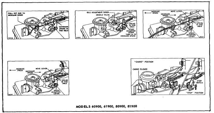 Audi Allroad Manual Transmission Swap
