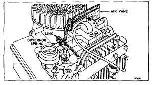 Briggs And Stratton 5hp Carburetor Linkage Diagram