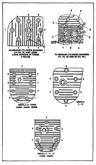 Ford 5 0 Engine Specifications. Ford. Auto Wiring Diagram