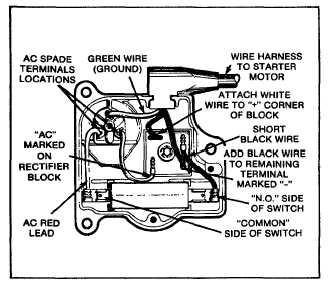 ASSEMBLY OF STATOR MOTOR